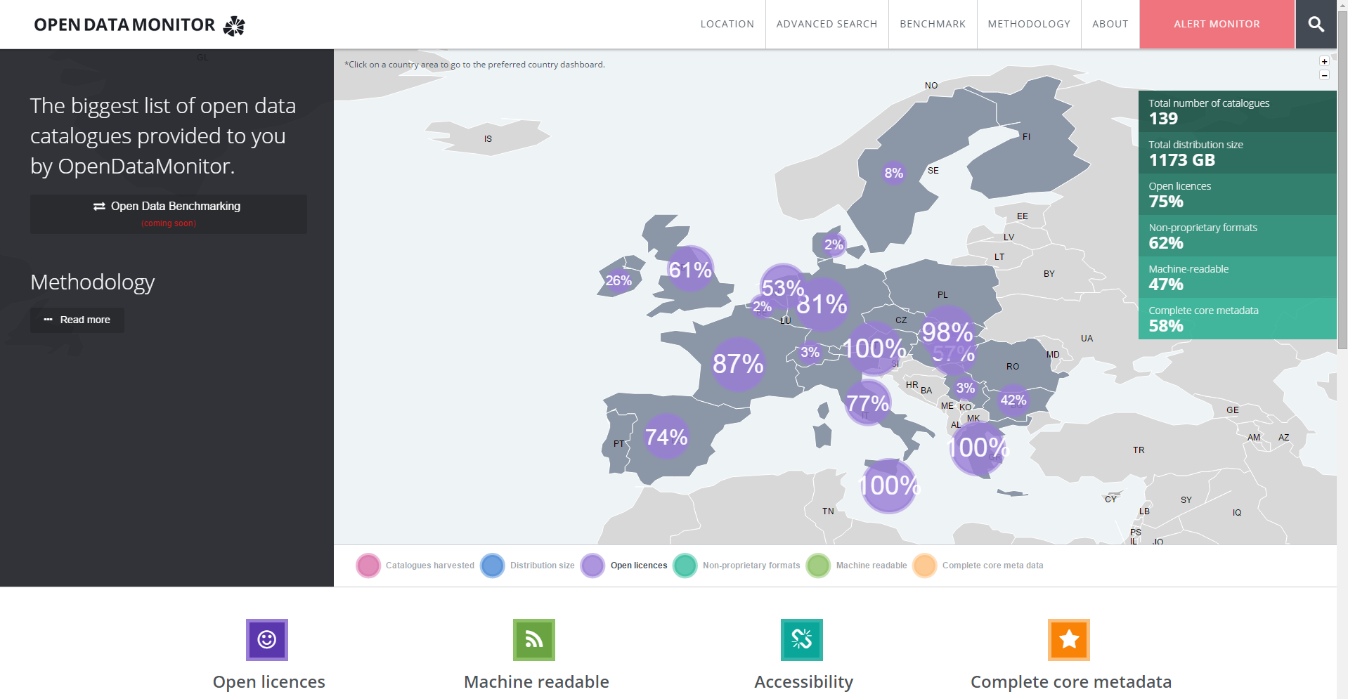 Visualisations, dashboards and multilingual interfaces status report